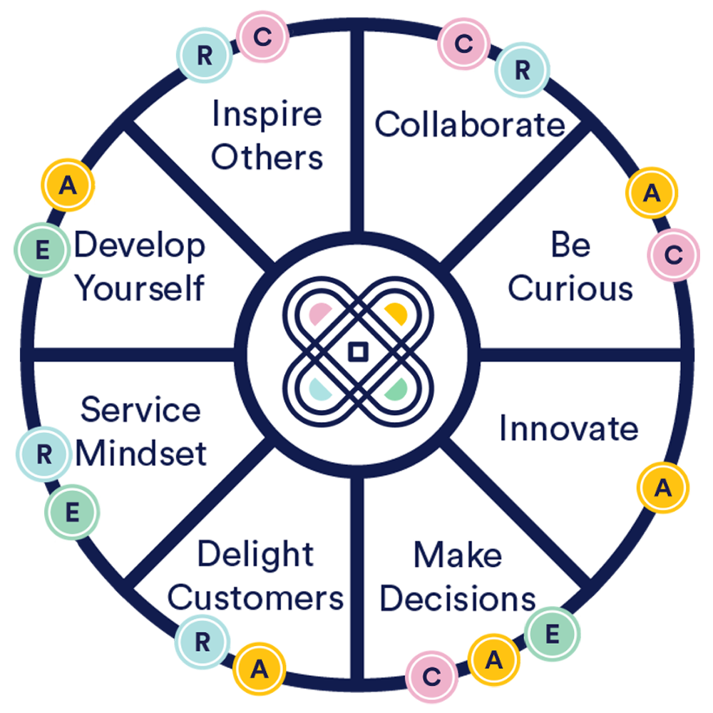value-mapping-3 (1)